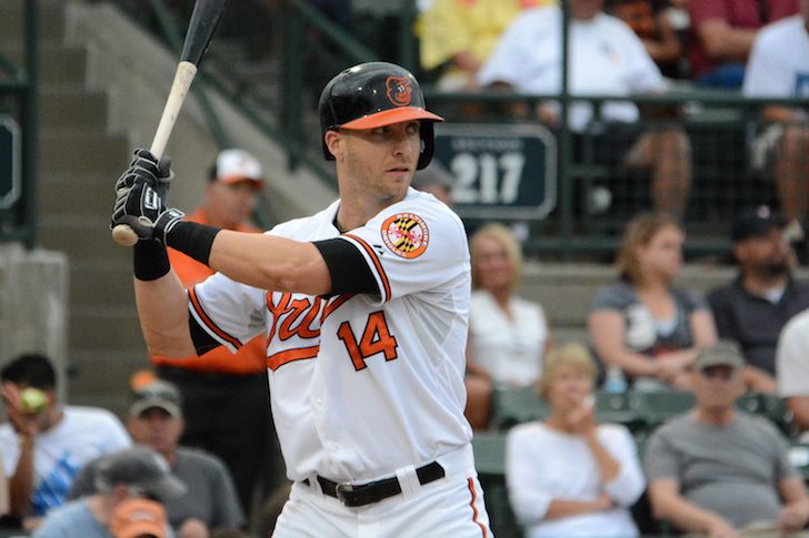 baltimore orioles reimold waiting for pitch