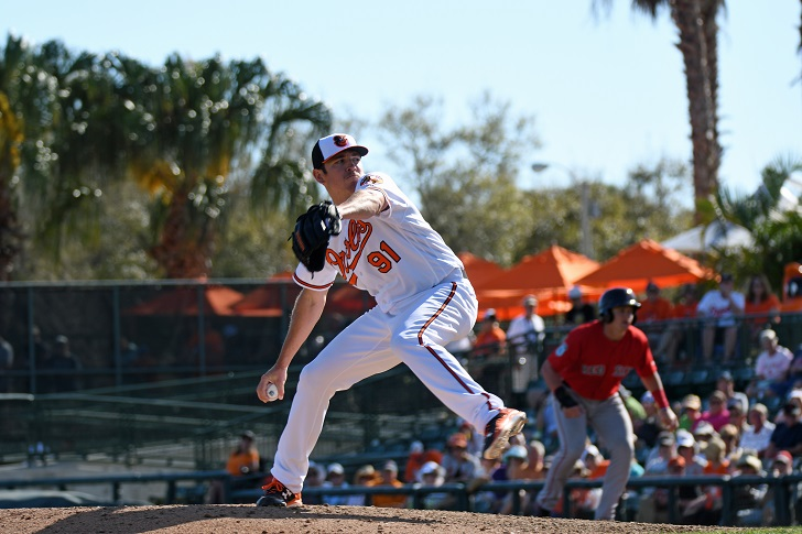 Jimmy Yacabonis of the Orioles pitches.