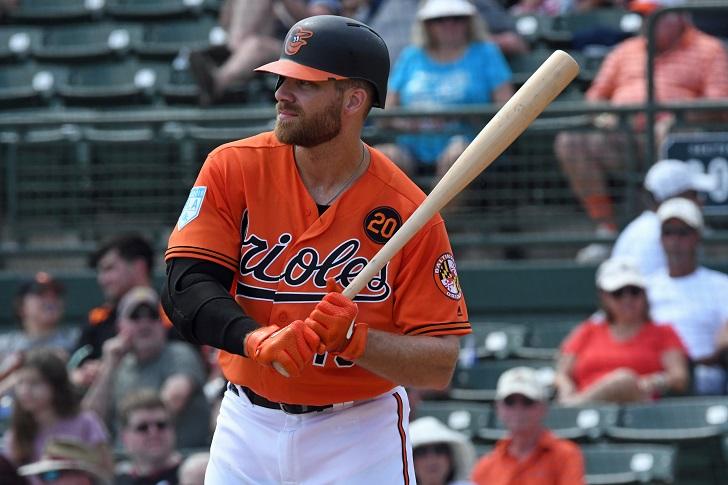 Chris Davis holds his bat.